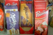 Adolescenți din Cluj-Napoca, prinși la furat de ciocolată. Pentru câteva tablete pot intra în pușcărie