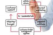 TOP 7 lucruri pe care TREBUIE sa le ai implementate când creezi un Magazin Online!